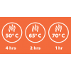 Metalinis termopuodelis ICONY